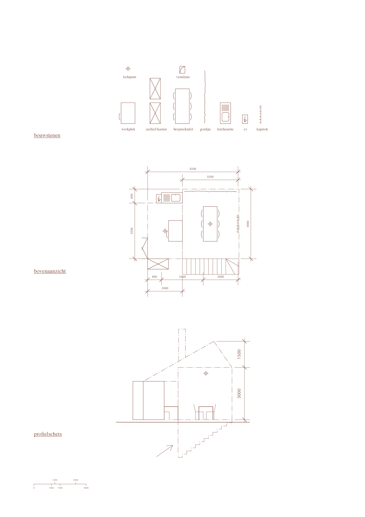 prooff akoestiek bouwreglement.odt - NeoOffice Writer